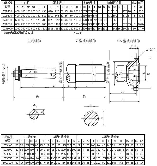 ZQ(ZQD)型大传动比圆柱齿轮减速器97